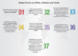 7 goals from Sharjah Declaration: NCD Forum on Children & Youth